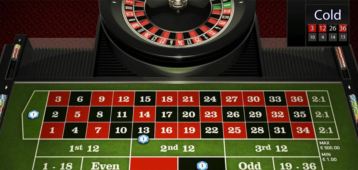Casino pengar tillbaka Unibet tema