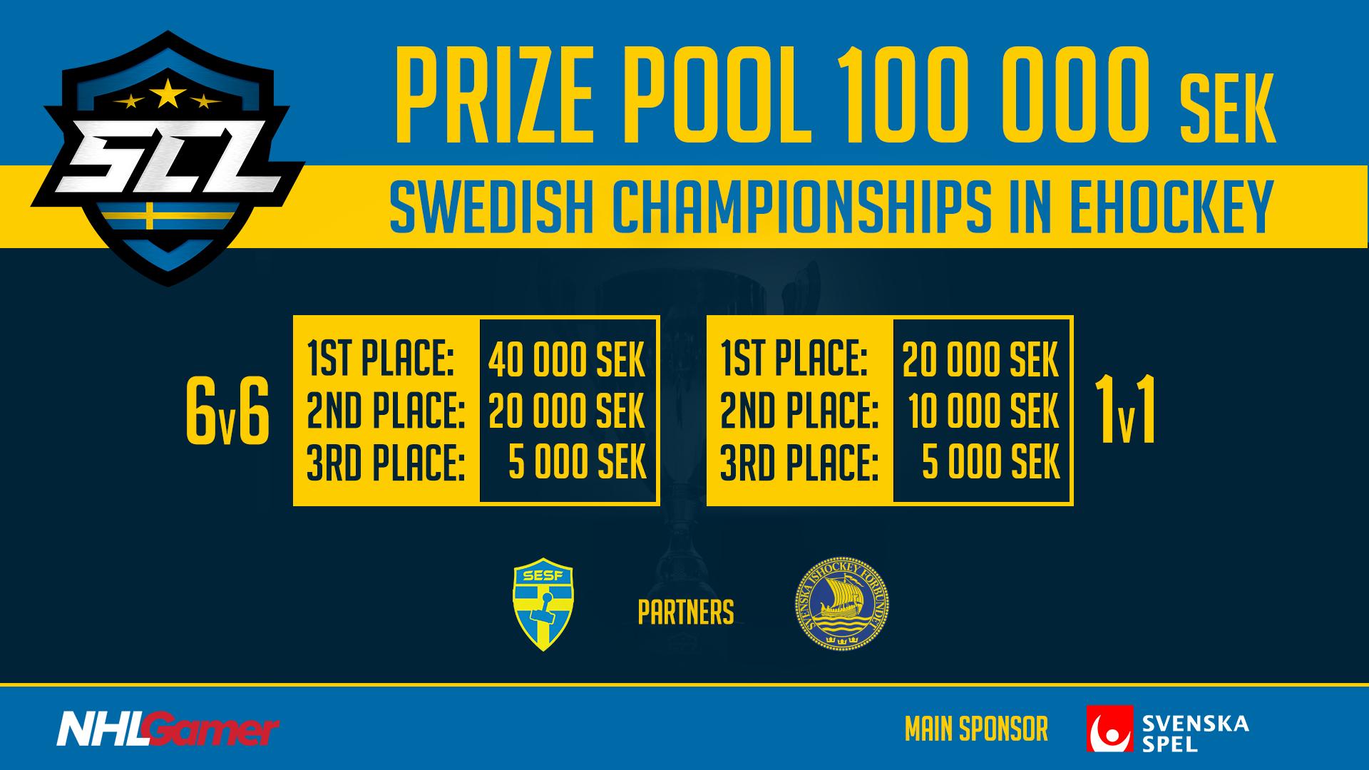 Prize money champions league 30256