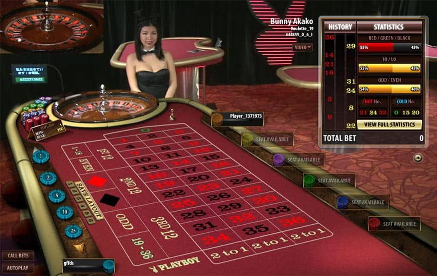 Casino en riktig upplevelse villkor