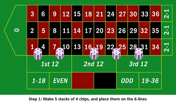 Roulette strategy that works cosmic