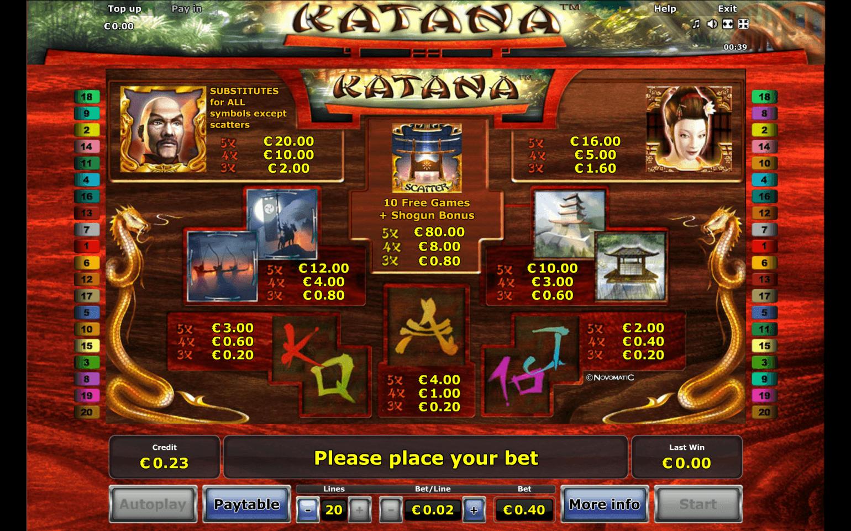 Bästa casino online löning