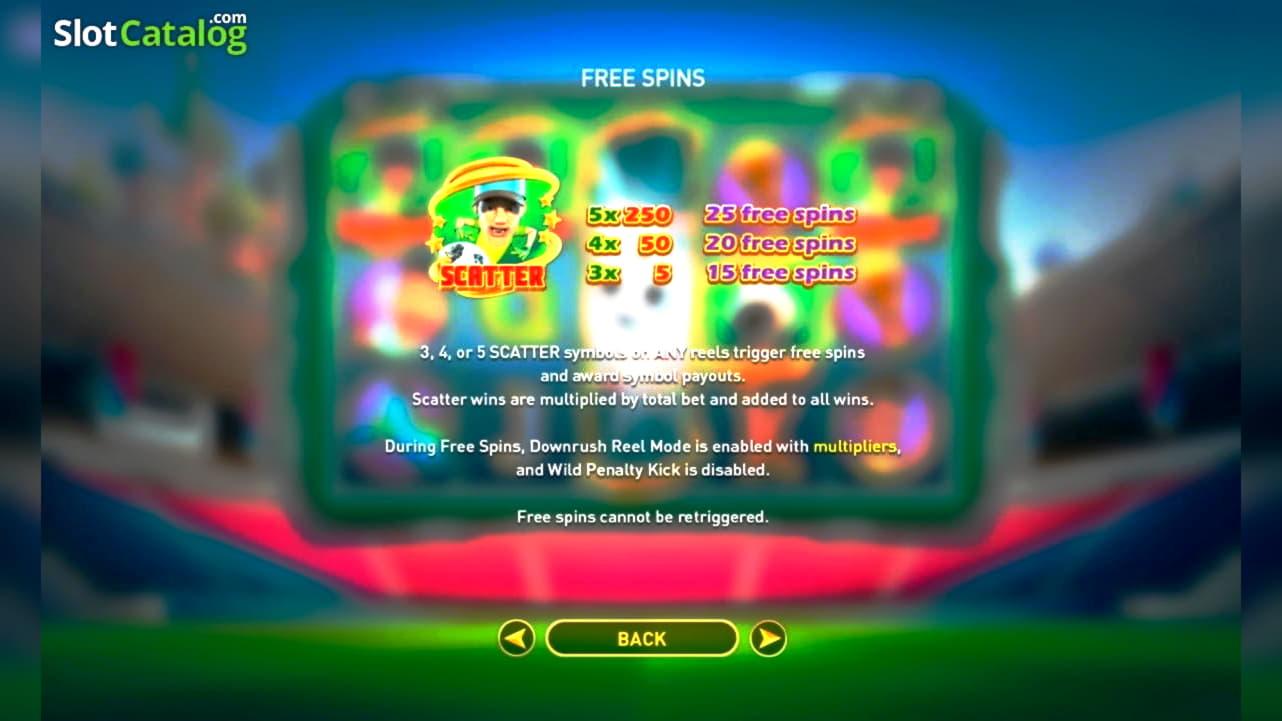 Vinn pengar utan insättning roulette