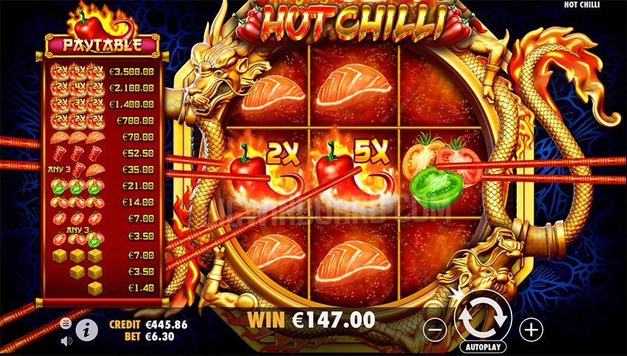 Free spins 28432