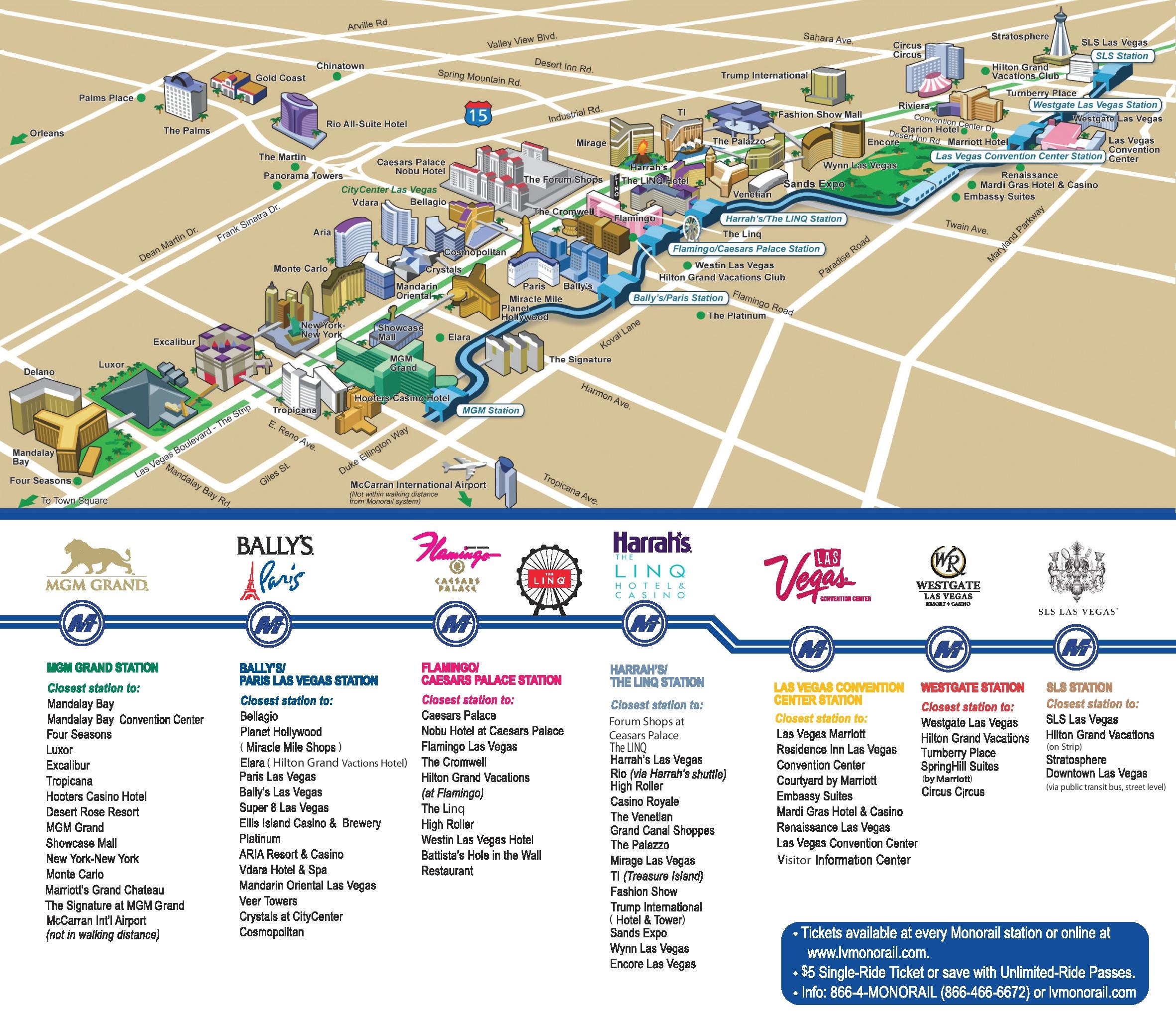 Las Vegas strip hotels 33030