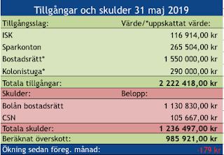 Störst vinstchans svenska spel tidsbegränsat