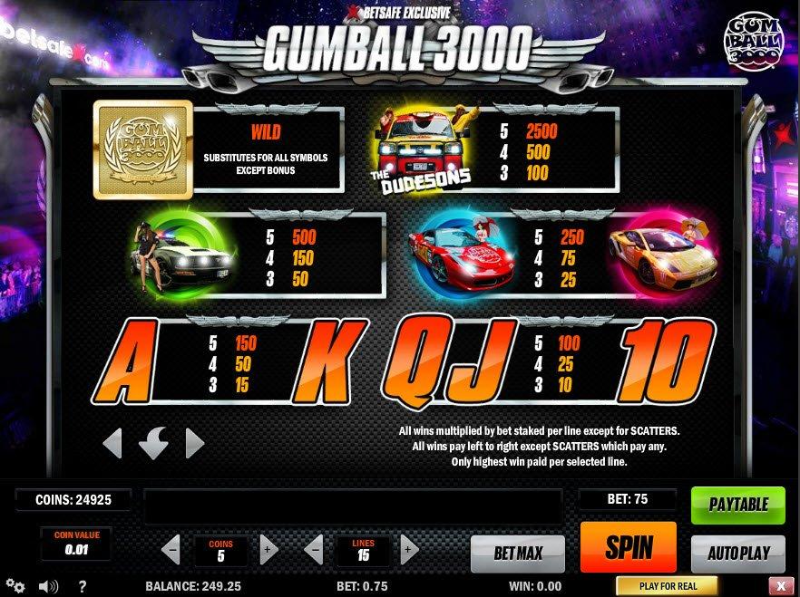Nyspins casino recension Dream logga